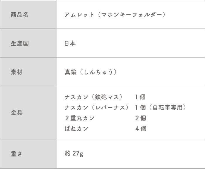 amuleto imformation - アムレット(マホン専用キーホルダー)