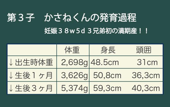 baby weight 03 - (3)体重が増えない赤ちゃんの発育、どう評価する?