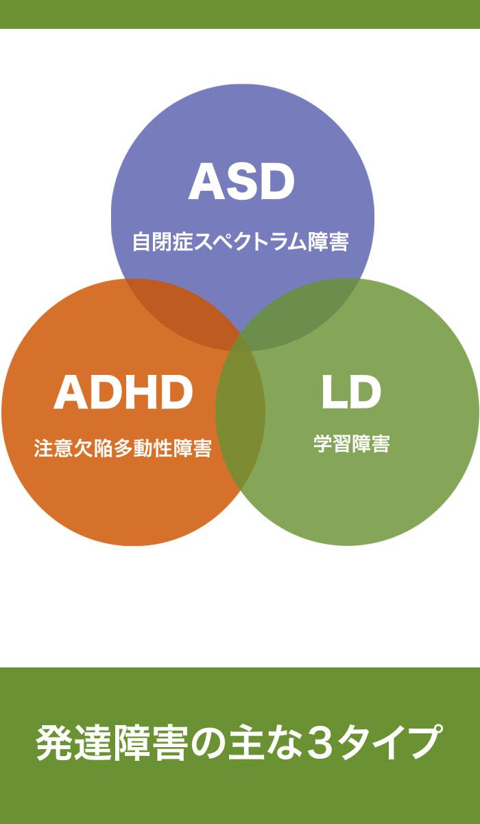 5b7d8f8d305a0e97cbe53818eca547e5 - 発達障害のはなし(1)