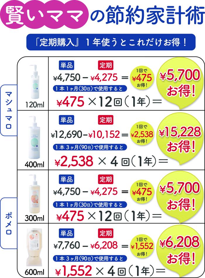 8a82010f69bd14ae0ea009a2aca2108e - マシュマロ・ポメロを一円でも安く購入したい!と思っていませんか?